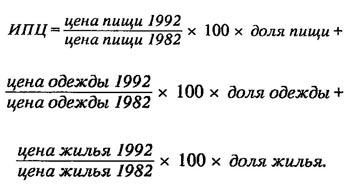 Как рассчитать индекс стоимости потребительской корзины пенсионный фонд якутск официальный сайт личный кабинет