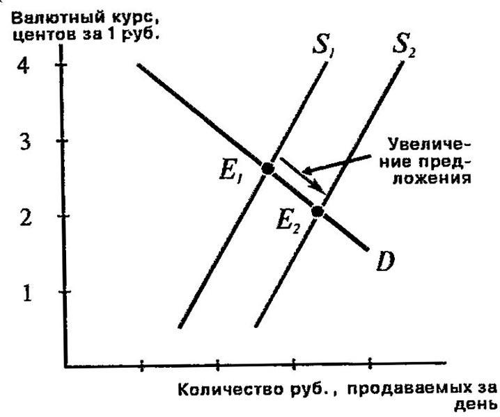 криптовалюте о 10 10 2017 путин-5